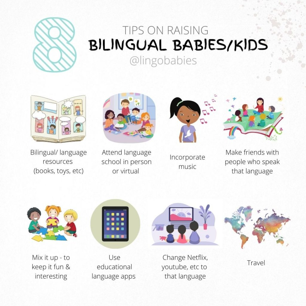 tips on raising bilingual babies, bilingual babies, bilingual education, bilingual kids, bilingual resources, bilingual family, multilingual family, multilingual resources, language apps, learning languages, lingobabies, happy within, bilingual resources, zweisprachigkeit, mixed family, top tips to learn languages, language tips, language resources, travel with kids, language School, bilingual preschool